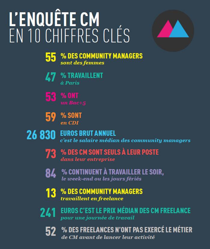 CM-France-2014-2