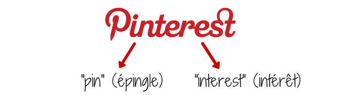 le réseau social Pinterest
