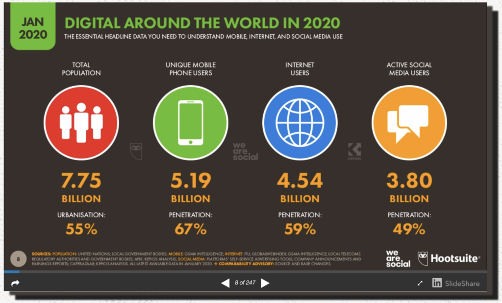 Rapport Digital 2020 digital around the world